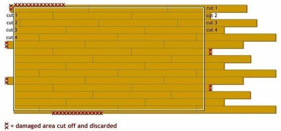 Floor stagger plan